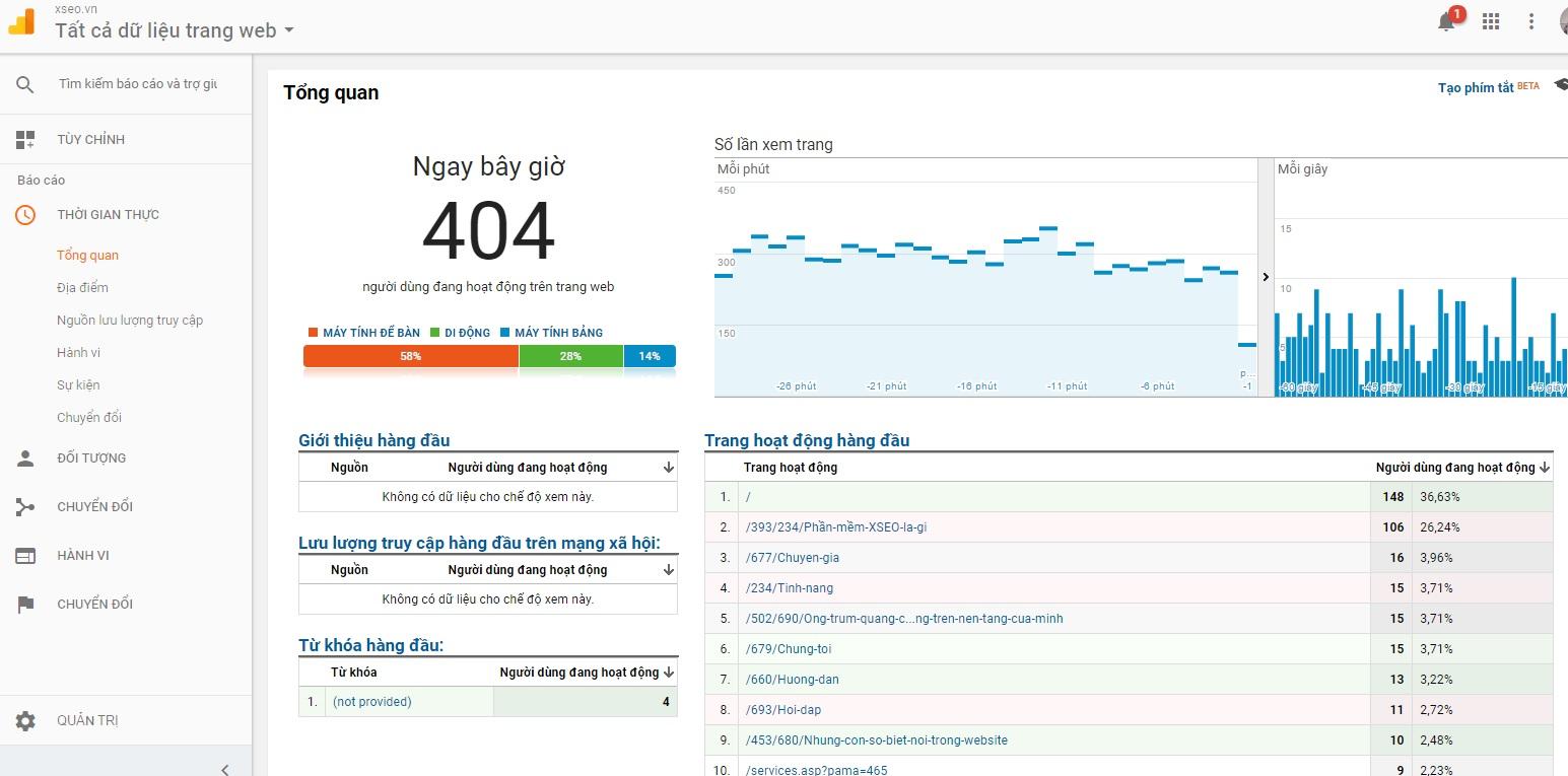 Hướng dẫn bước 5 để cài đặt Google Analytic vào website
